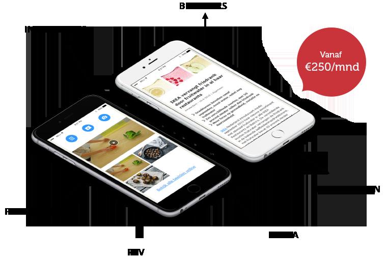 share-mobile-prijs